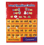 Word Families Centre Pocket Chart